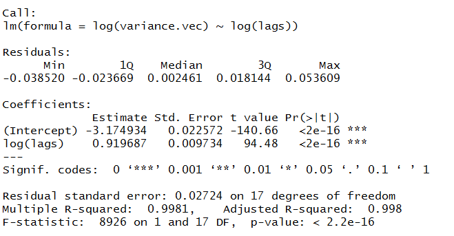 linear.regression.output
