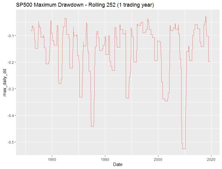 rolling_trading_year_drawdown